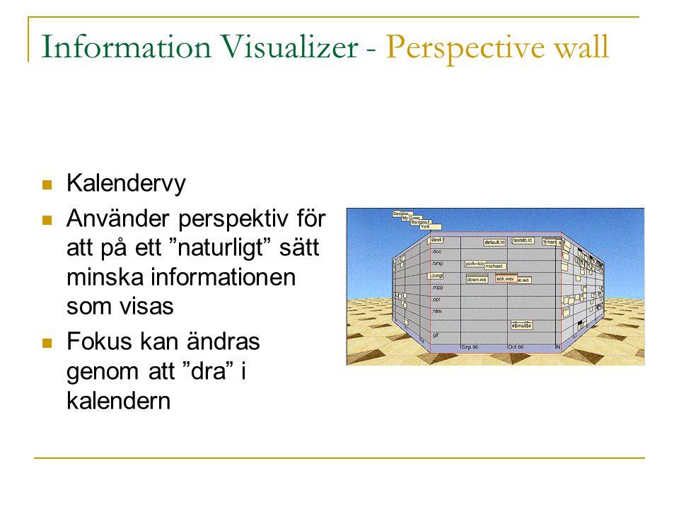 Information Visualizer - Document Lens  Utforska text dokument  (i mikrofiche format)  Dokumentet modelleras som ett töjbart duk  Duken sträcks ut över en pyramid utan top  Interaktion sker genom att flytta pyramiden