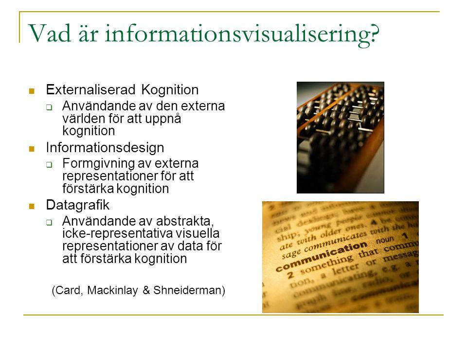 Vad är informationsvisualisering.
