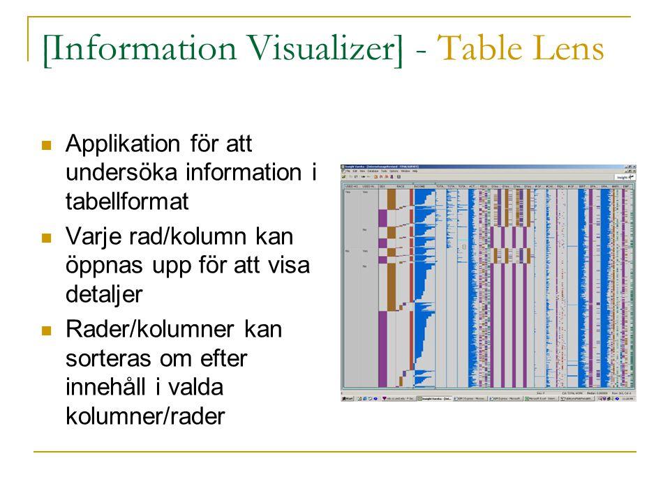 [Information Visualizer] - Spiral Calendar  Kalenderapplikation  Flera vyer motsvarande olika skalnivåer  Dag  Vecka  Månad  År  Person.