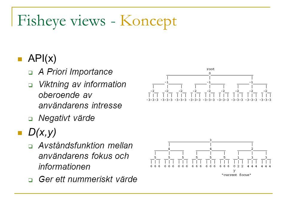 Fisheye views - Koncept  DOI(x!=y)  Hur viktig en enskild informationsdel är  API(x) – D(x,y)  Presentation görs beroende på värden och hur mycket utrymme som finns