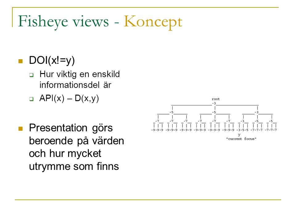 Fisheye views Normal presentation Fisheye presentation