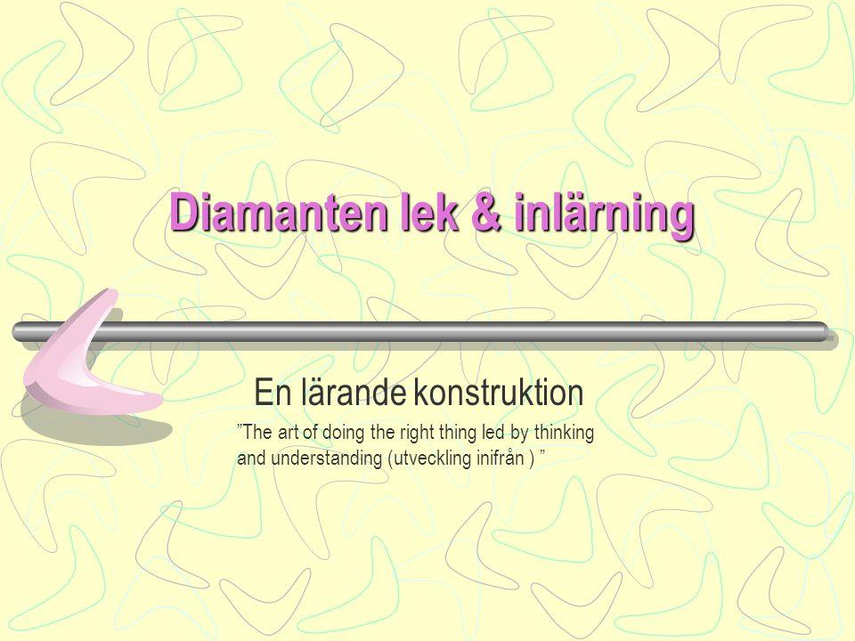 Diamanten lek & inlärning En lärande konstruktion The art of doing the right thing led by thinking and understanding (utveckling inifrån )