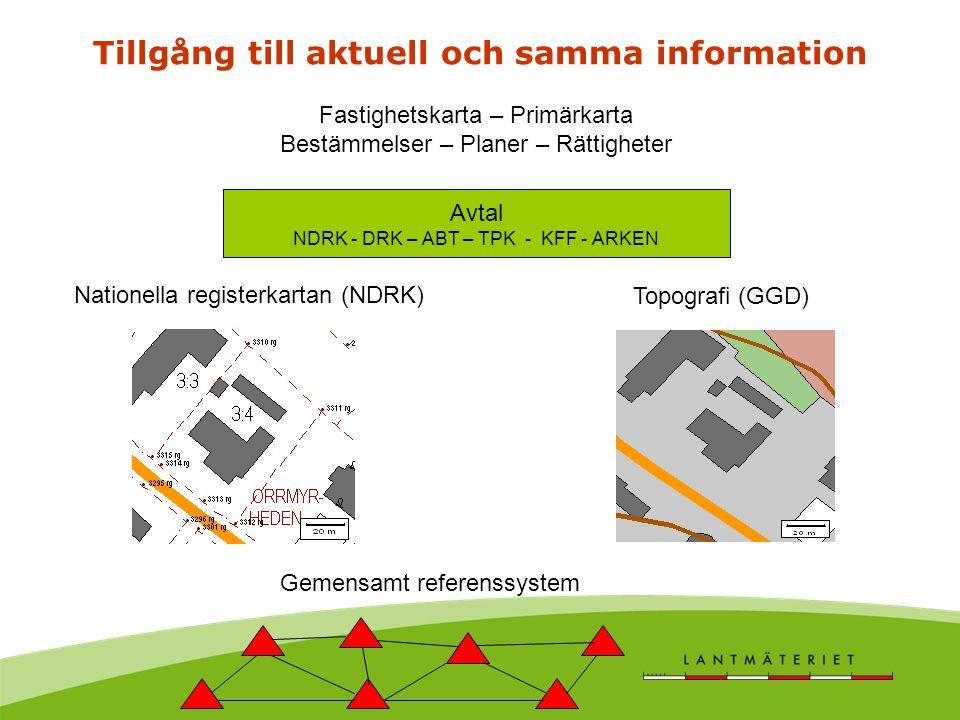 Gemensamt referenssystem Nationella registerkartan (NDRK) Topografi (GGD) Fastighetskarta – Primärkarta Bestämmelser – Planer – Rättigheter Avtal NDRK