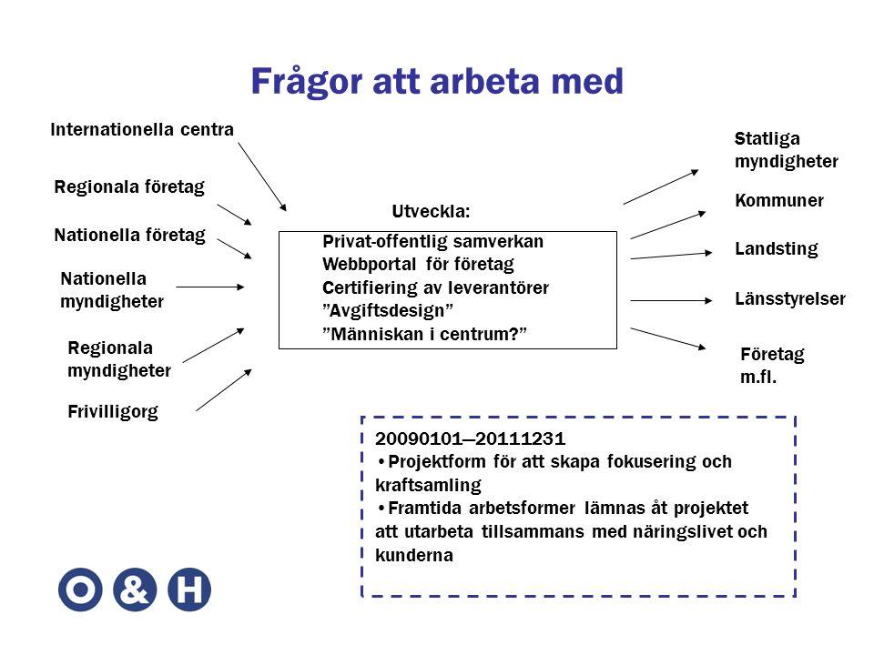 Frågor att arbeta med Nationella myndigheter Regionala företag Nationella företag Regionala myndigheter Frivilligorg Kommuner Landsting Länsstyrelser