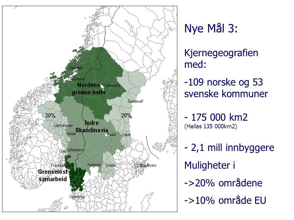 Nye Mål 3: Kjernegeografien med: -109 norske og 53 svenske kommuner - 175 000 km2 (Hellas 135 000km2) - 2,1 mill innbyggere Muligheter i ->20% områdene ->10% område EU