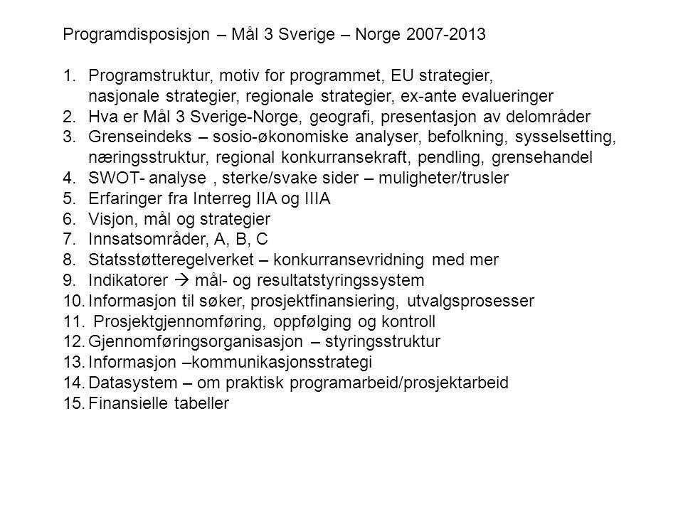 Programdisposisjon – Mål 3 Sverige – Norge 2007-2013 1.Programstruktur, motiv for programmet, EU strategier, nasjonale strategier, regionale strategier, ex-ante evalueringer 2.Hva er Mål 3 Sverige-Norge, geografi, presentasjon av delområder 3.Grenseindeks – sosio-økonomiske analyser, befolkning, sysselsetting, næringsstruktur, regional konkurransekraft, pendling, grensehandel 4.SWOT- analyse, sterke/svake sider – muligheter/trusler 5.Erfaringer fra Interreg IIA og IIIA 6.Visjon, mål og strategier 7.Innsatsområder, A, B, C 8.Statsstøtteregelverket – konkurransevridning med mer 9.Indikatorer  mål- og resultatstyringssystem 10.Informasjon til søker, prosjektfinansiering, utvalgsprosesser 11.