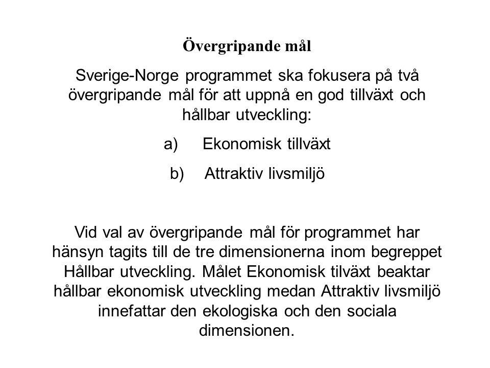 Övergripande mål Sverige-Norge programmet ska fokusera på två övergripande mål för att uppnå en god tillväxt och hållbar utveckling: a) Ekonomisk tillväxt b) Attraktiv livsmiljö Vid val av övergripande mål för programmet har hänsyn tagits till de tre dimensionerna inom begreppet Hållbar utveckling.
