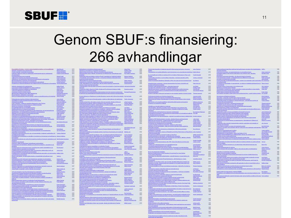 11 Genom SBUF:s finansiering: 266 avhandlingar