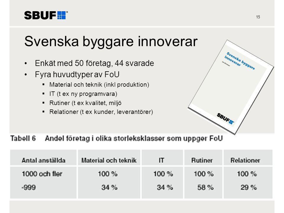 15 Svenska byggare innoverar •Enkät med 50 företag, 44 svarade •Fyra huvudtyper av FoU  Material och teknik (inkl produktion)  IT (t ex ny programva