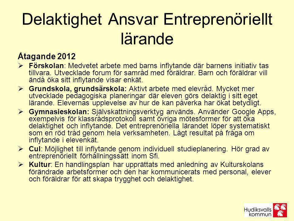 Delaktighet Ansvar Entreprenöriellt lärande Åtagande 2012  Förskolan: Medvetet arbete med barns inflytande där barnens initiativ tas tillvara. Utveck