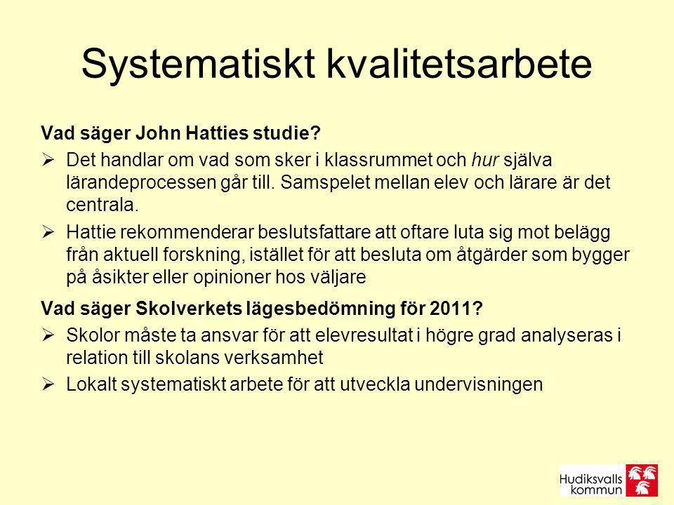 Systematiskt kvalitetsarbete Vad säger John Hatties studie?  Det handlar om vad som sker i klassrummet och hur själva lärandeprocessen går till. Sams