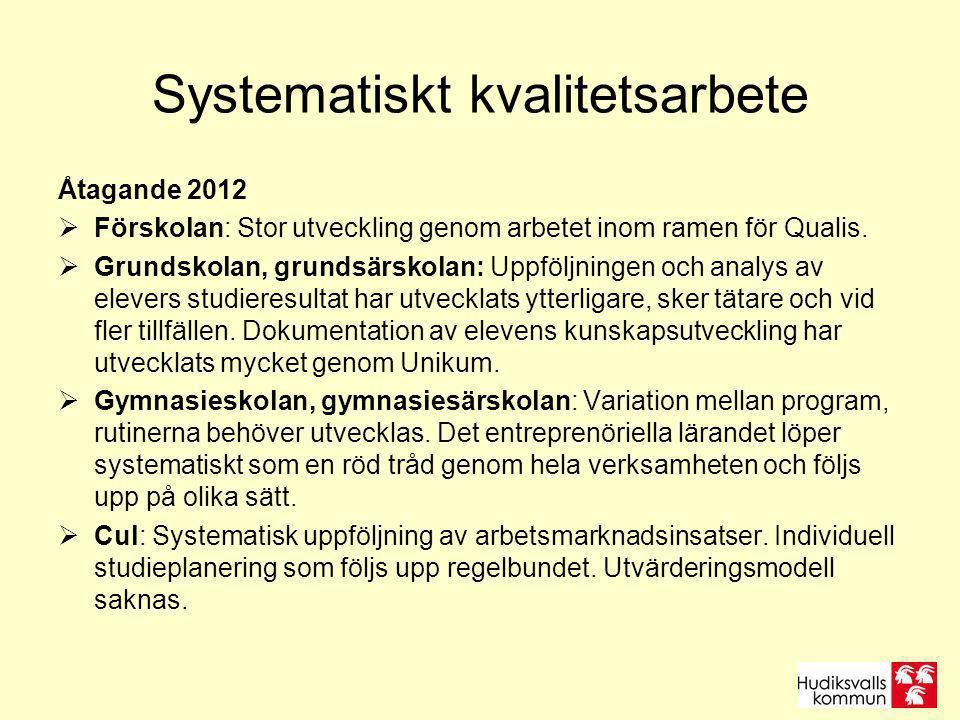 Systematiskt kvalitetsarbete Åtagande 2012  Förskolan: Stor utveckling genom arbetet inom ramen för Qualis.  Grundskolan, grundsärskolan: Uppföljnin