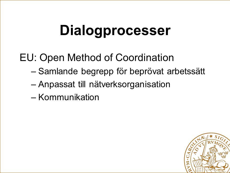 Dialogprocesser EU: Open Method of Coordination –Samlande begrepp för beprövat arbetssätt –Anpassat till nätverksorganisation –Kommunikation