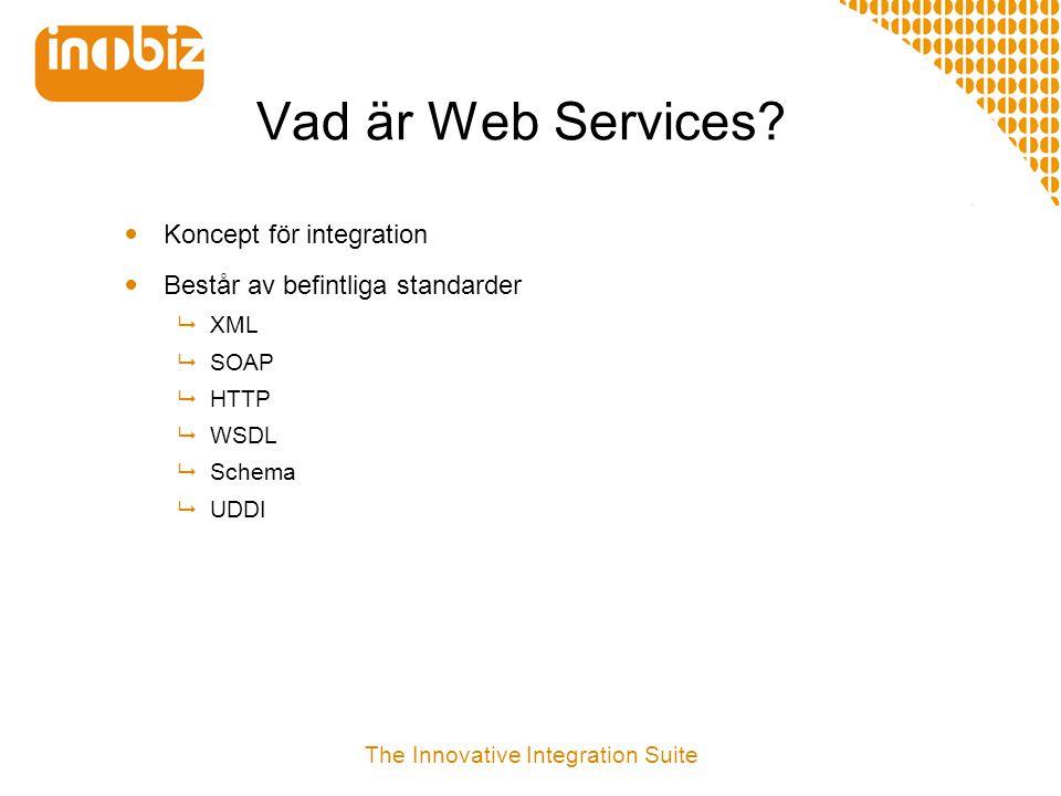 Vad är Web Services?  Koncept för integration  Består av befintliga standarder  XML  SOAP  HTTP  WSDL  Schema  UDDI The Innovative Integration