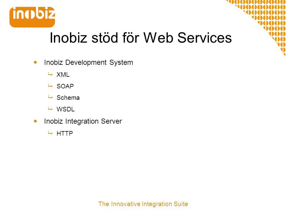 Inobiz stöd för Web Services  Inobiz Development System  XML  SOAP  Schema  WSDL  Inobiz Integration Server  HTTP The Innovative Integration Su