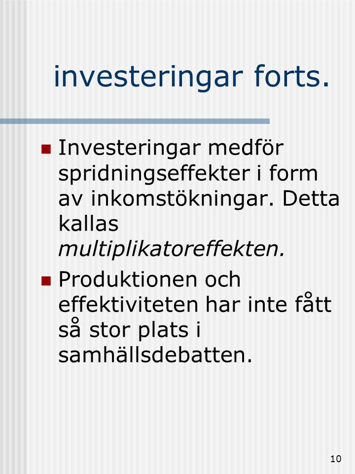 9 Investeringar  Investeringar kan vara:  reinvesteringar eller  nyinvesteringar  Utan investeringar avstannar produktionen  Investeringar medför:  fortsatt produktion  konkurrenskraft  effektivitet  lägre priser  nytillverkning