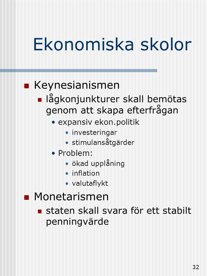 31 Konjunkturer  Ekonomiska svängningar kallas konjunkturväxlingar.