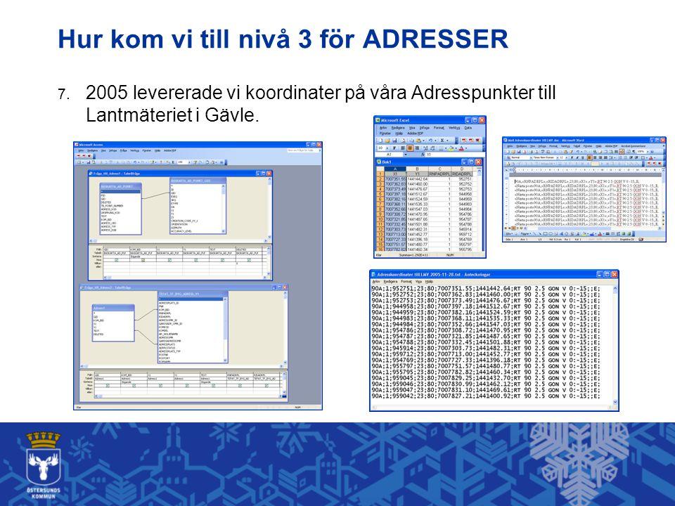 Hur kom vi till nivå 3 för ADRESSER 7. 2005 levererade vi koordinater på våra Adresspunkter till Lantmäteriet i Gävle.