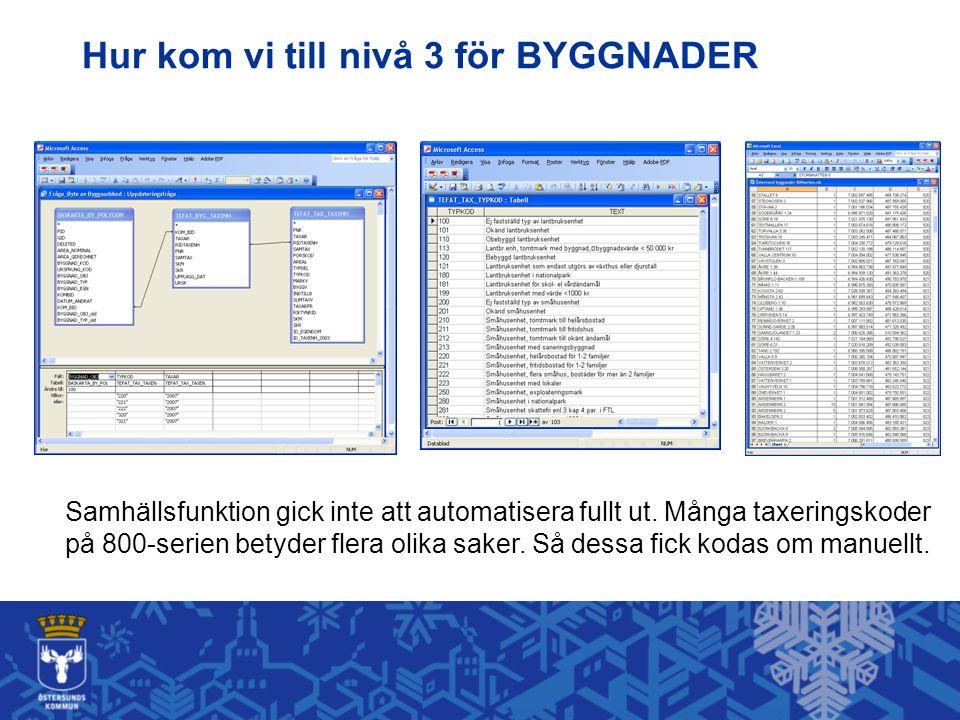 Hur kom vi till nivå 3 för BYGGNADER Samhällsfunktion gick inte att automatisera fullt ut. Många taxeringskoder på 800-serien betyder flera olika sake