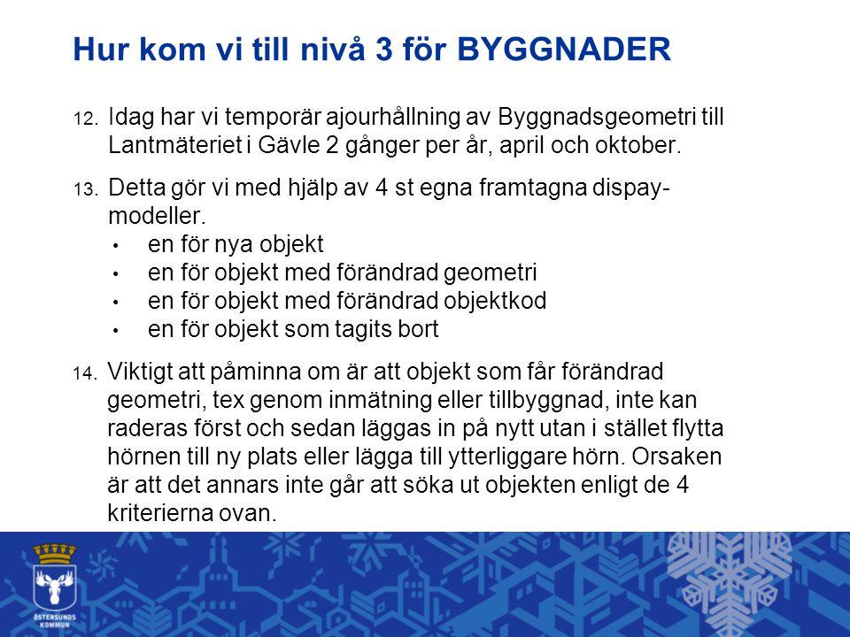 Hur kom vi till nivå 3 för BYGGNADER 12. Idag har vi temporär ajourhållning av Byggnadsgeometri till Lantmäteriet i Gävle 2 gånger per år, april och o