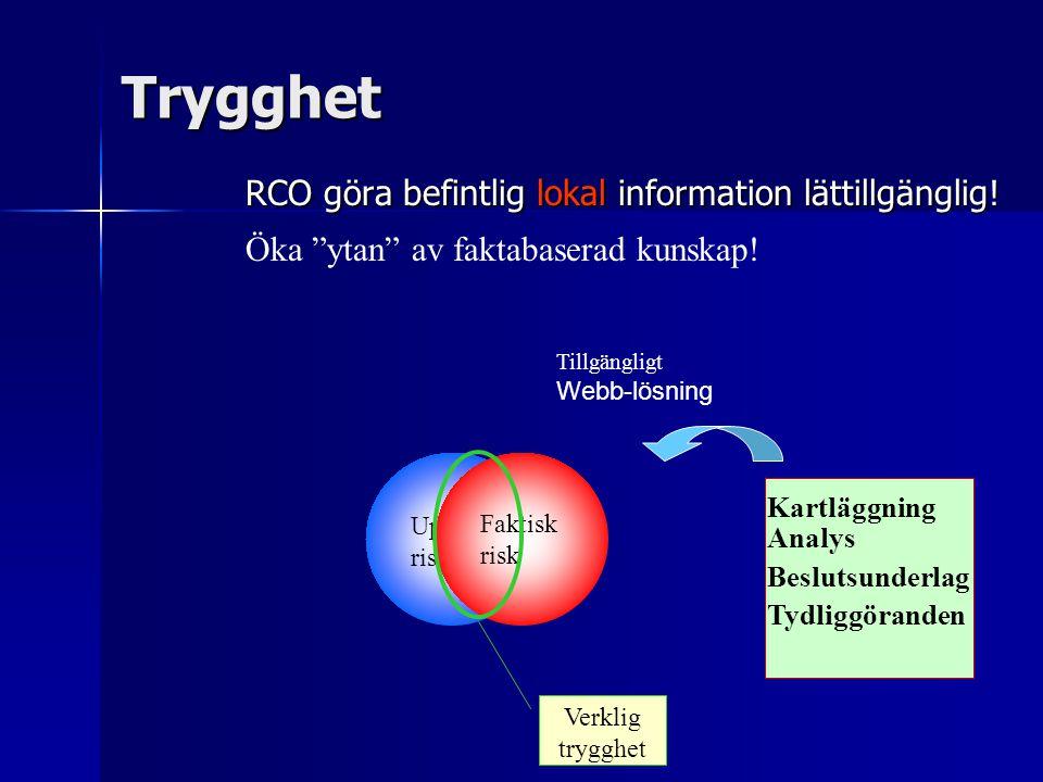 Trygghet RCO göra befintlig lokal information lättillgänglig.