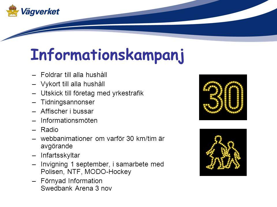Informationskampanj –Foldrar till alla hushåll –Vykort till alla hushåll –Utskick till företag med yrkestrafik –Tidningsannonser –Affischer i bussar –Informationsmöten –Radio –webbanimationer om varför 30 km/tim är avgörande –Infartsskyltar –Invigning 1 september, i samarbete med Polisen, NTF, MODO-Hockey –Förnyad Information Swedbank Arena 3 nov