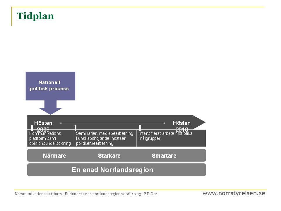 www.norrstyrelsen.se Kommunikationsplattform - Bildandet av en norrlandsregion 2008-10-13 BILD 11 Tidplan
