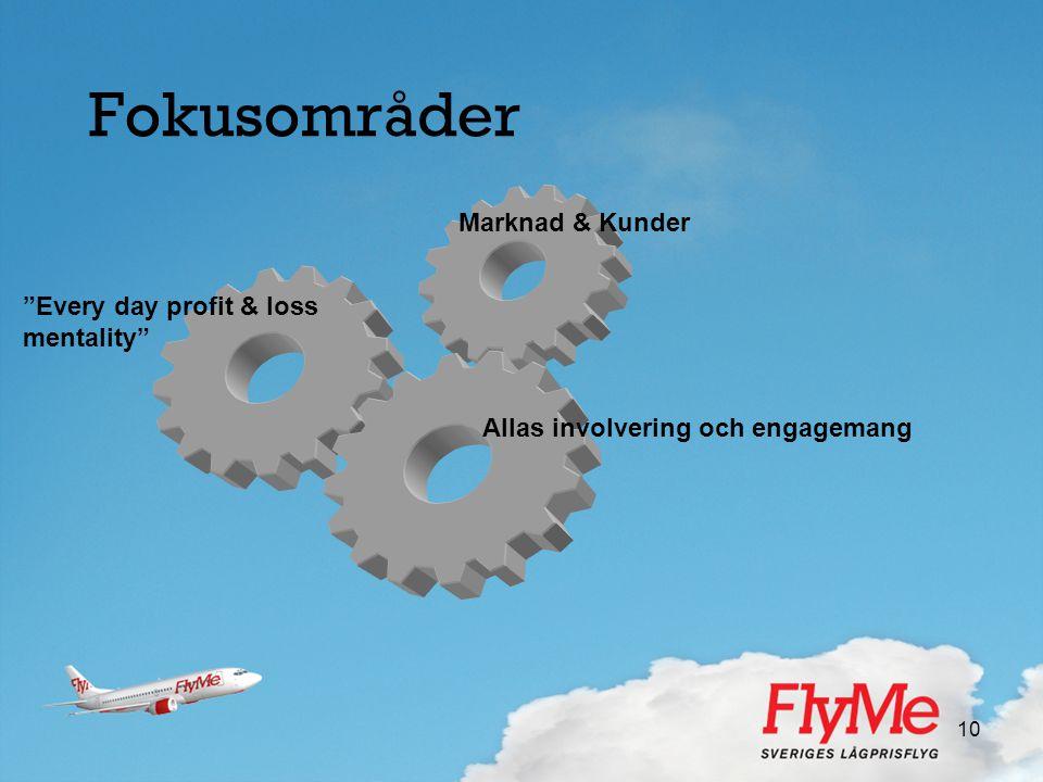 """10 Fokusområder """"Every day profit & loss mentality"""" Marknad & Kunder Allas involvering och engagemang"""