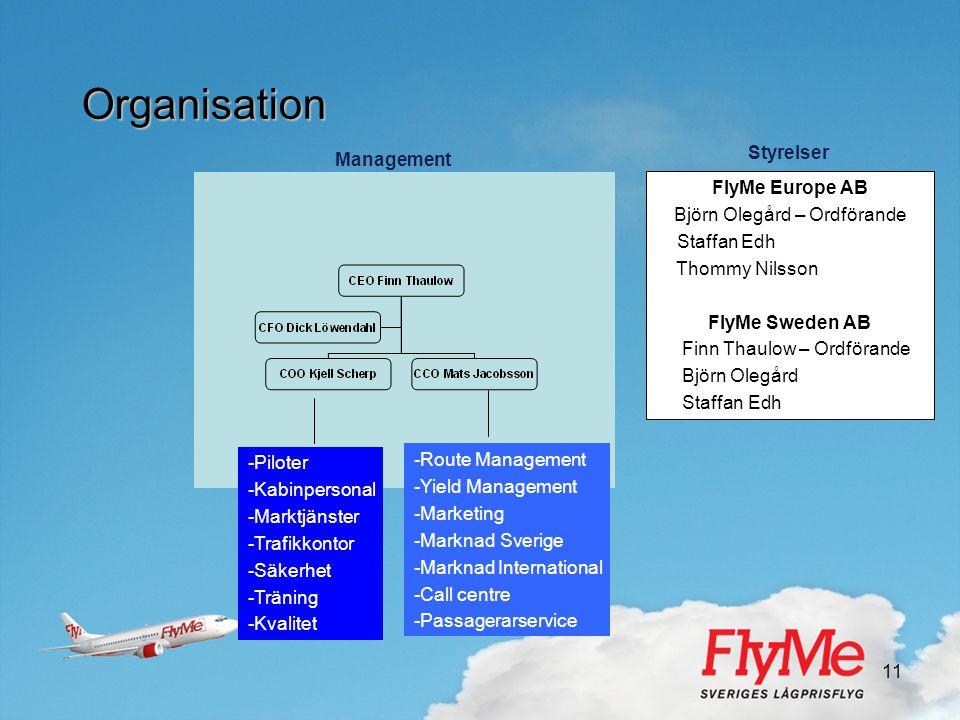 11 Organisation Management Styrelser Fff FlyMe Europe AB Björn Olegård – Ordförande Staffan Edh Thommy Nilsson FlyMe Sweden AB Finn Thaulow – Ordföran