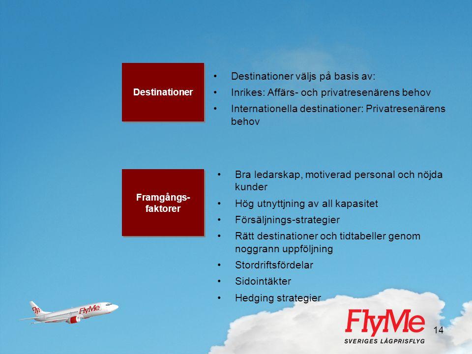 14 Framgångs- faktorer Framgångs- faktorer Destinationer •Destinationer väljs på basis av: •Inrikes: Affärs- och privatresenärens behov •Internationel