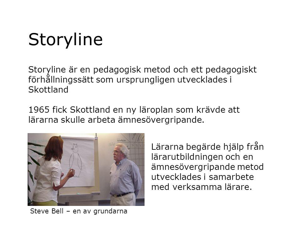 Storyline Storyline är en pedagogisk metod och ett pedagogiskt förhållningssätt som ursprungligen utvecklades i Skottland 1965 fick Skottland en ny läroplan som krävde att lärarna skulle arbeta ämnesövergripande.