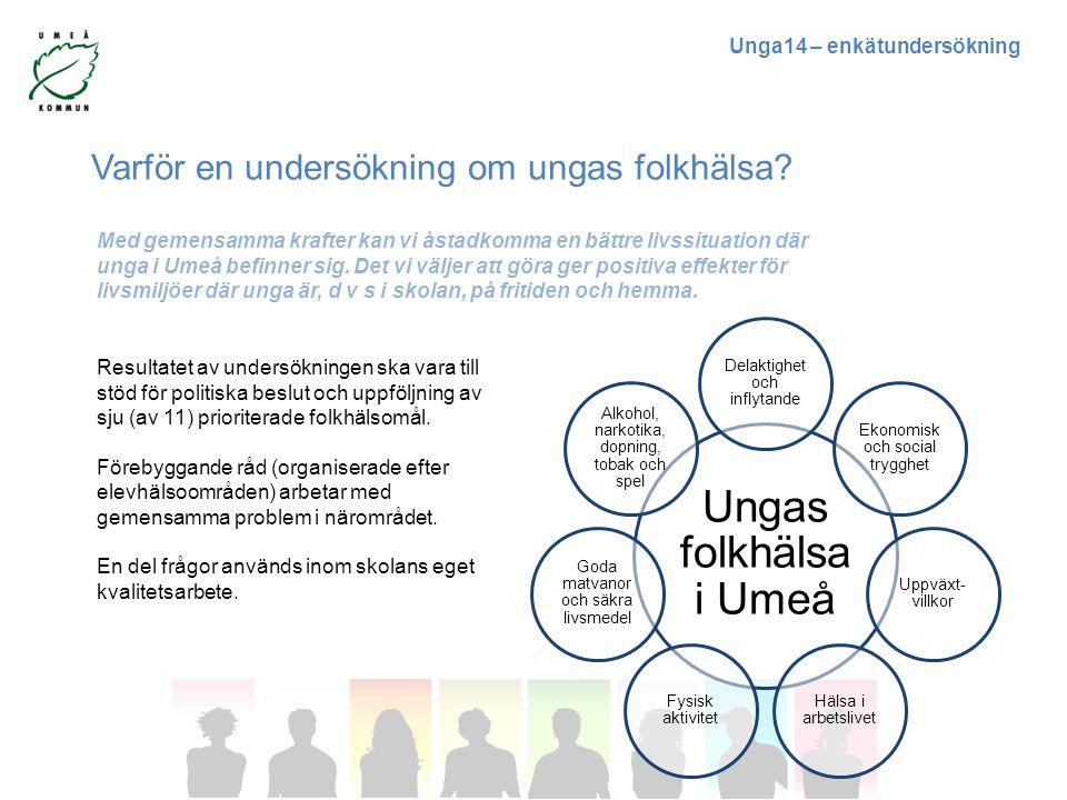 Unga14 – enkätundersökning Varför en undersökning om ungas folkhälsa.