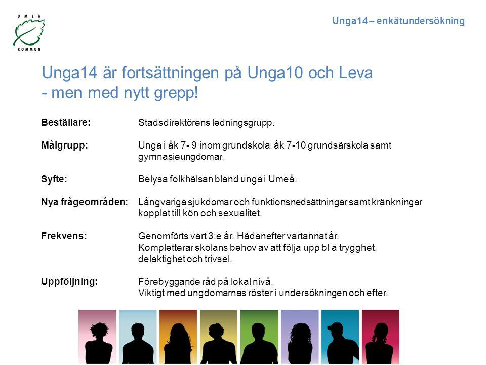 Unga14 – enkätundersökning Beställare: Stadsdirektörens ledningsgrupp.