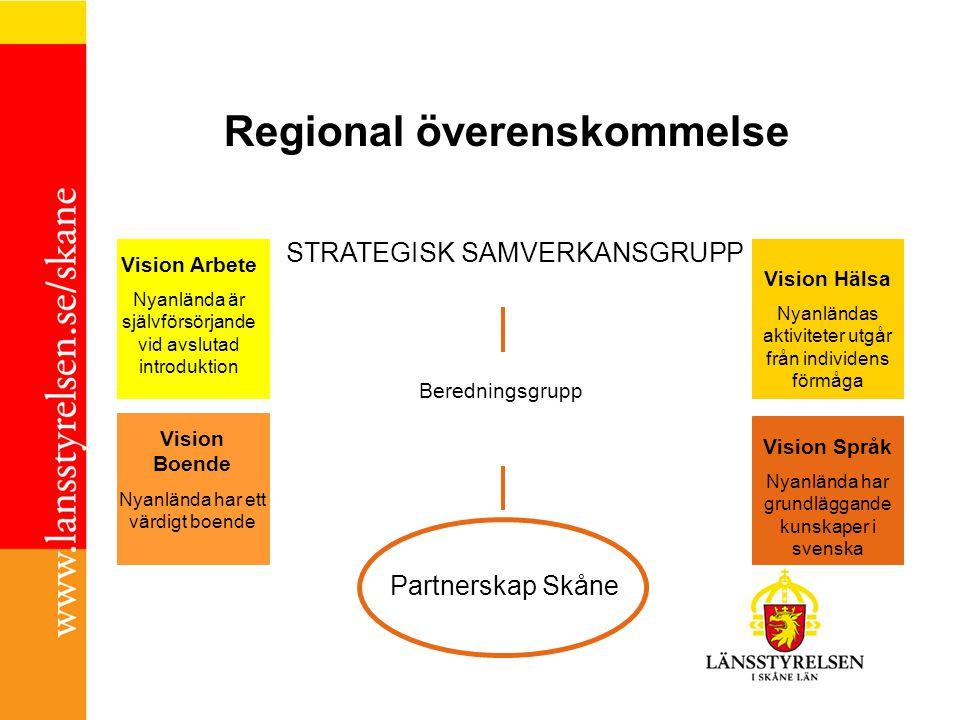 Regional överenskommelse STRATEGISK SAMVERKANSGRUPP Beredningsgrupp Partnerskap Skåne Vision Arbete Nyanlända är självförsörjande vid avslutad introduktion Vision Hälsa Nyanländas aktiviteter utgår från individens förmåga Vision Boende Nyanlända har ett värdigt boende Vision Språk Nyanlända har grundläggande kunskaper i svenska