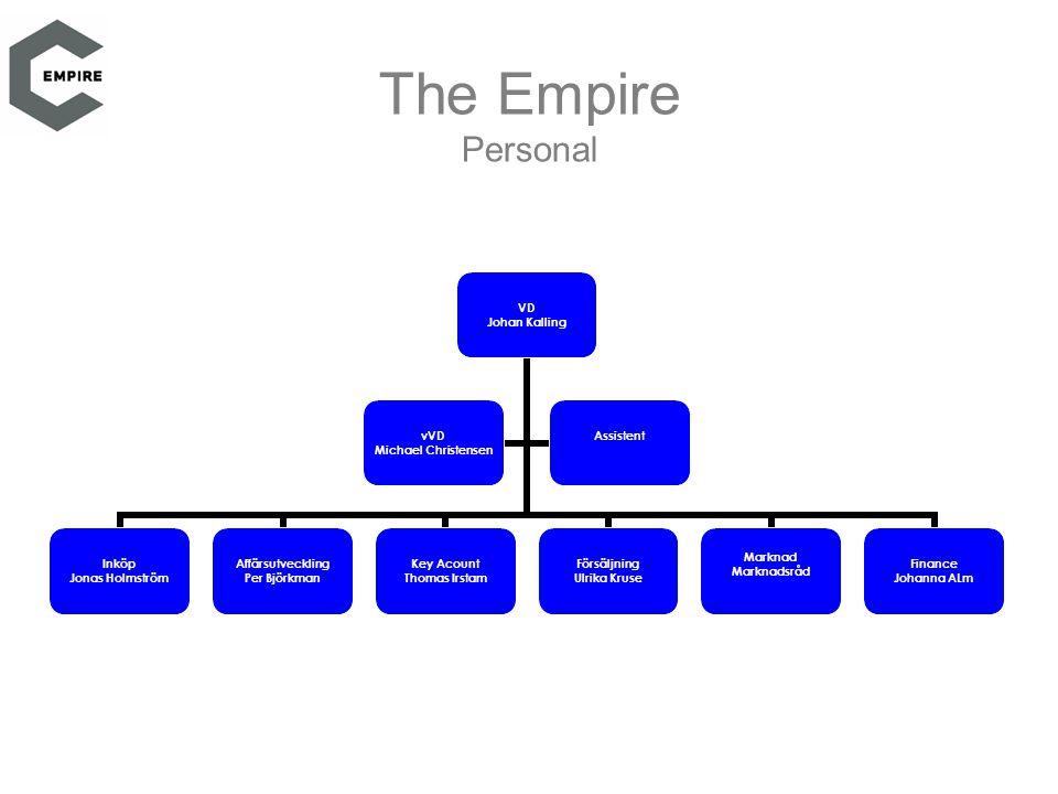 The Empire Personal VD Johan Kalling Inköp Jonas Holmström Affärsutveckling Per Björkman Key Acount Thomas Irstam Försäljning Ulrika Kruse Marknad Mar