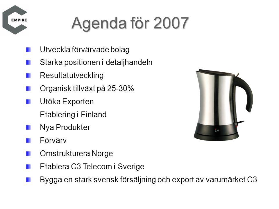Agenda för 2007 Utveckla förvärvade bolag Stärka positionen i detaljhandeln Resultatutveckling Organisk tillväxt på 25-30% Utöka Exporten Etablering i