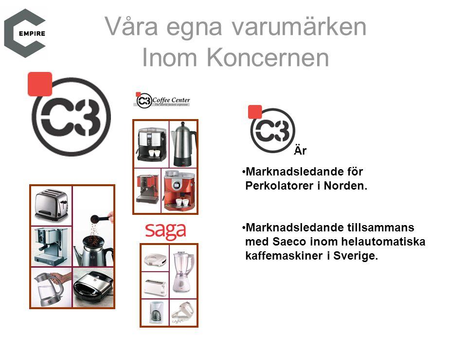 Våra egna varumärken Inom Koncernen Är •Marknadsledande för Perkolatorer i Norden. •Marknadsledande tillsammans med Saeco inom helautomatiska kaffemas
