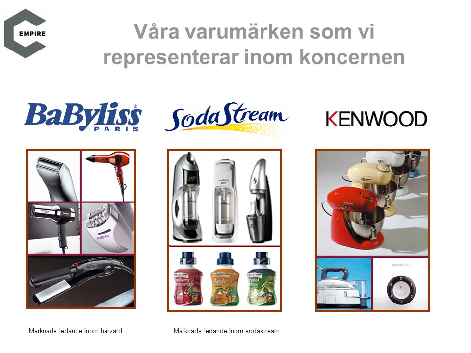 Våra varumärken som vi representerar inom koncernen
