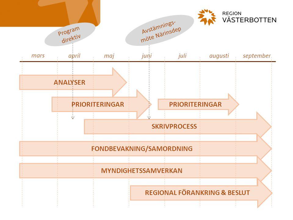 En meny med tematiska mål 1.Stärka forskning, teknisk utveckling och innovation 2.Öka tillgången till, användningen av och kvaliteten på informations- och kommunikationsteknik 3.Öka konkurrenskraften hos små och medelstora företag 4.Stödja övergången till en koldioxid ekonomi inom alla sektorer 5.Främja anpassning, riskförebyggande och riskhantering i samband med klimatförändringar 6.Skydda miljön och främja ett effektivt resursutnyttjande 7.Främja hållbara transporter och få bort flaskhalsar i viktig nätinfrastruktur 8.Främja sysselsättning och arbetskraftens rörlighet 9.Främja social inkludering och bekämpa fattigdom 10.Investera i utbildning, färdigheter och livslångt lärande 11.Förbättra den institutionella kapacitet och effektiviteten hos den offentliga förvaltningen