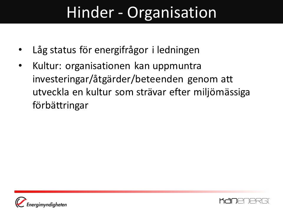Hinder - Organisation • Låg status för energifrågor i ledningen • Kultur: organisationen kan uppmuntra investeringar/åtgärder/beteenden genom att utve