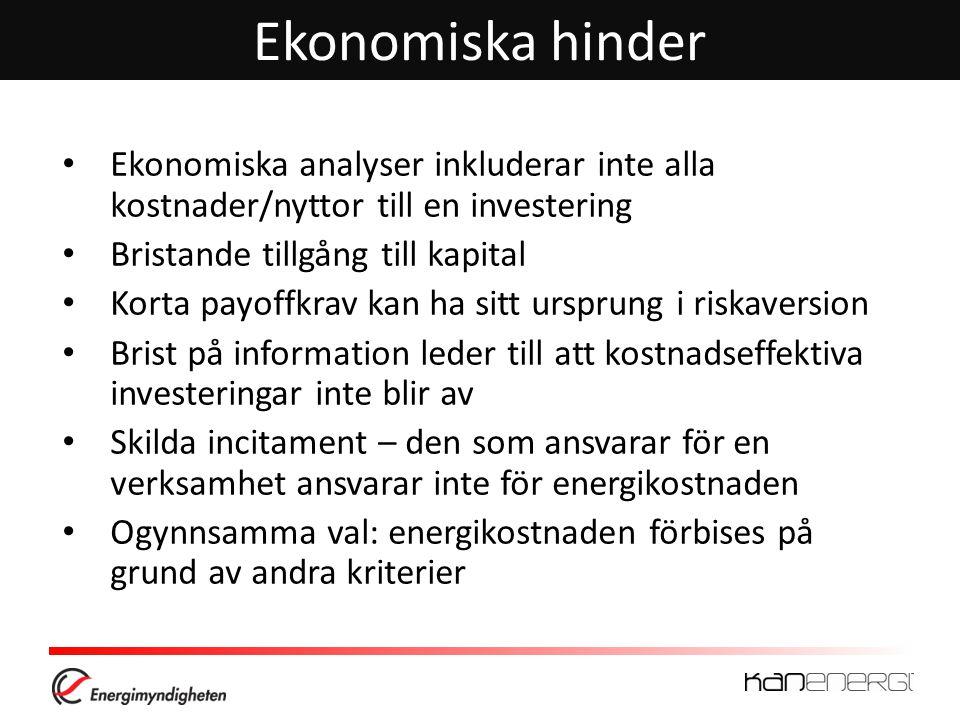 Ekonomiska hinder • Ekonomiska analyser inkluderar inte alla kostnader/nyttor till en investering • Bristande tillgång till kapital • Korta payoffkrav
