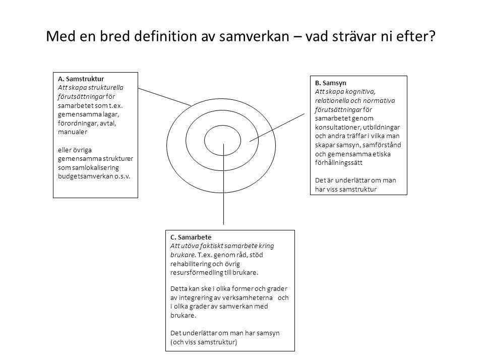 A. Samstruktur Att skapa strukturella förutsättningar för samarbetet som t.ex. gemensamma lagar, förordningar, avtal, manualer eller övriga gemensamma