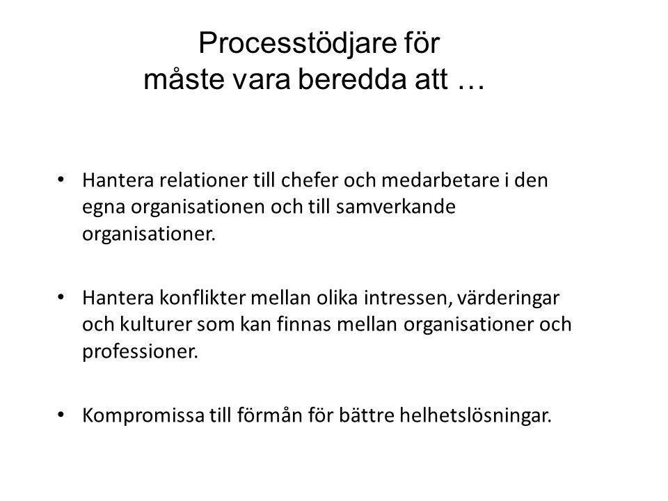 Processtödjare för måste vara beredda att … • Hantera relationer till chefer och medarbetare i den egna organisationen och till samverkande organisati