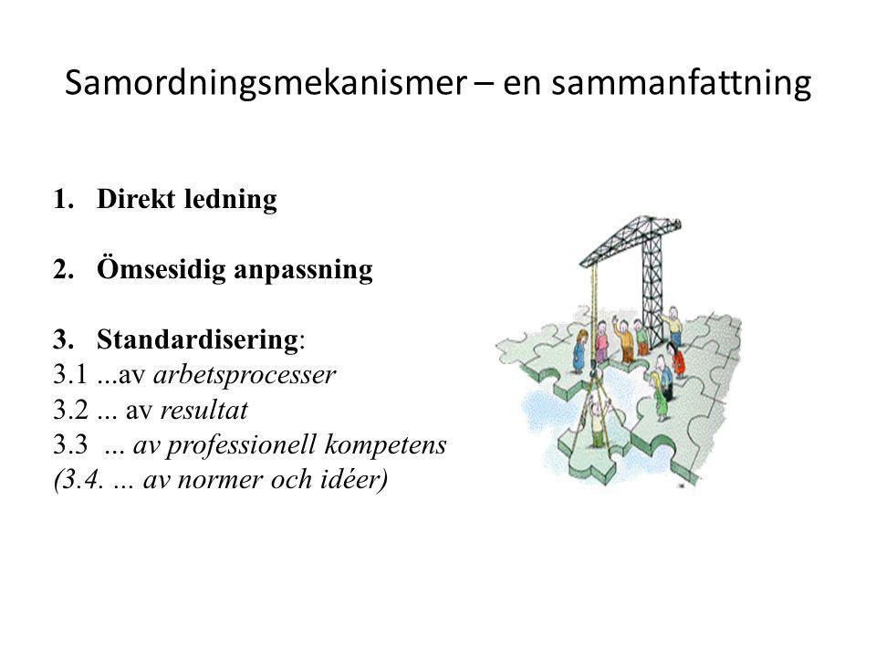Samordningsmekanismer – en sammanfattning 1.Direkt ledning 2.Ömsesidig anpassning 3.Standardisering: 3.1...av arbetsprocesser 3.2... av resultat 3.3..
