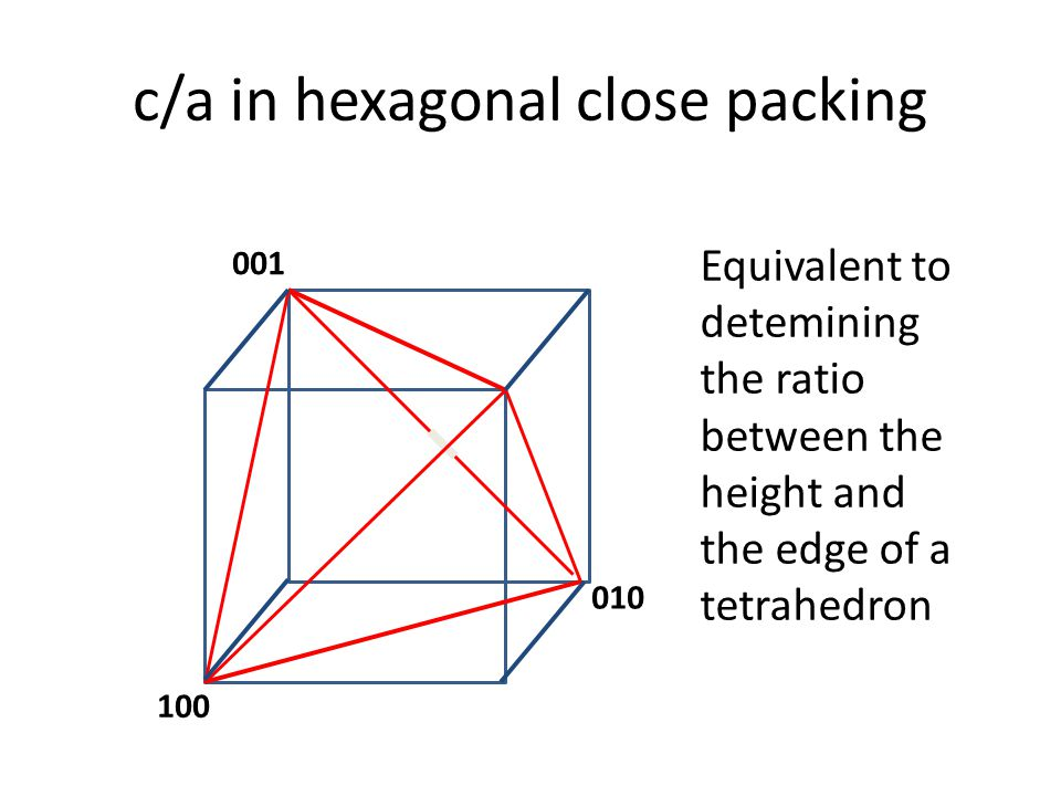 c/a in hexagonal close packing Equivalent to detemining the ratio between the height and the edge of a tetrahedron 001 100 010