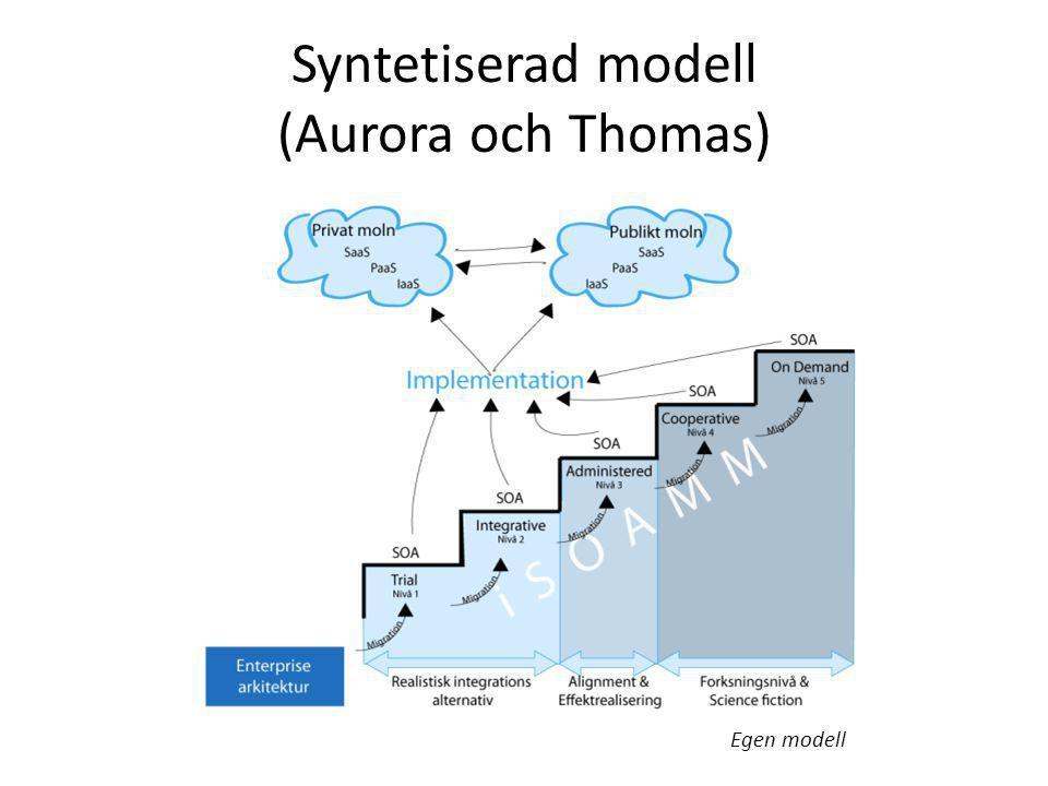 Slutsatser från Thomas och Aurora (Kompetens) • Organisationer handlar reaktivt genom att komplettera och justera kompetenser brister i samband med ITO-projekt.