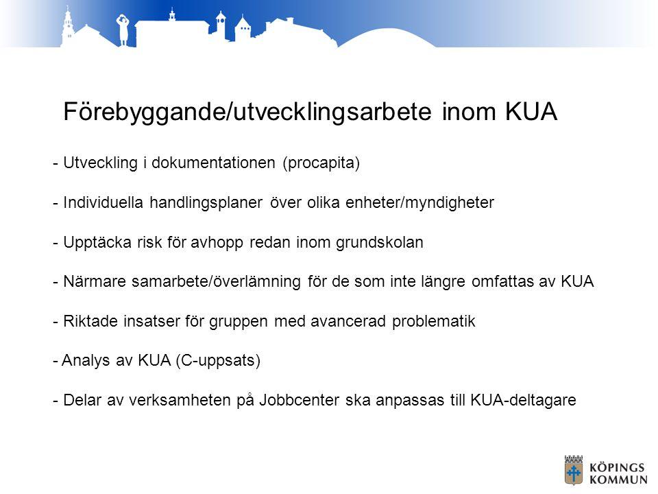 Förebyggande/utvecklingsarbete inom KUA - Utveckling i dokumentationen (procapita) - Individuella handlingsplaner över olika enheter/myndigheter - Upp