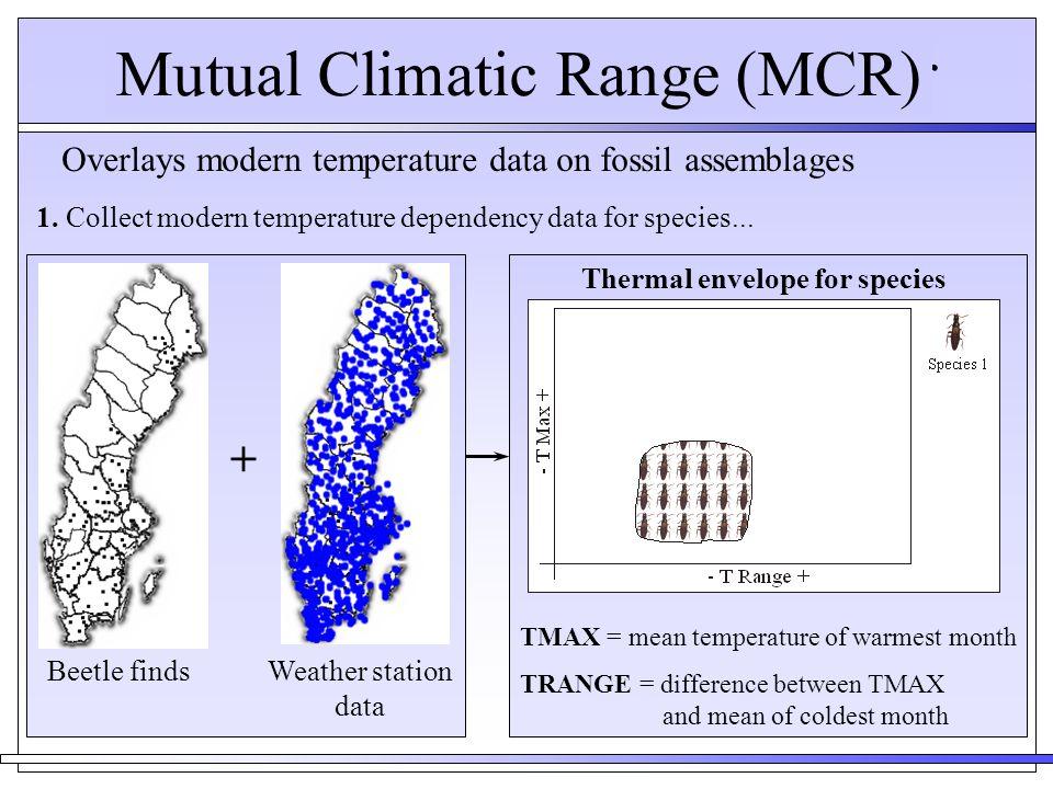 Insekter och klimatförendringar Overlays modern temperature data on fossil assemblages 1. Collect modern temperature dependency data for species... Th