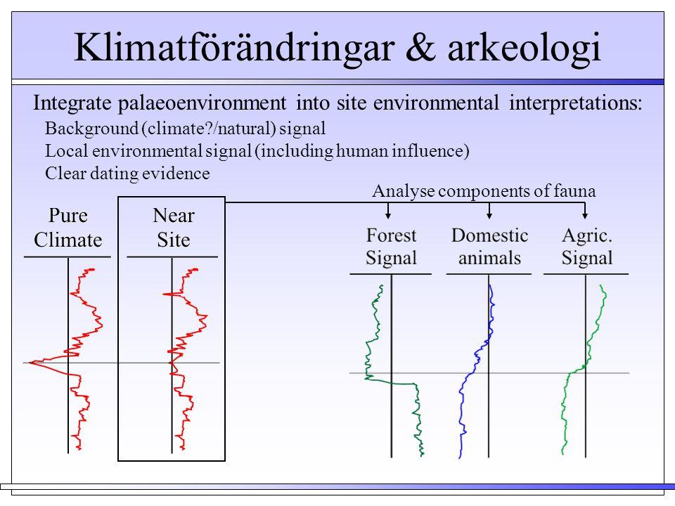 Klimatförändringar & arkeologi Integrate palaeoenvironment into site environmental interpretations: Background (climate?/natural) signal Local environ