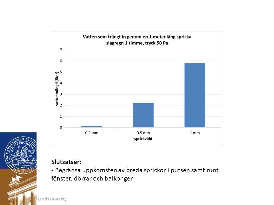 Lund University Slutsatser: - Begränsa uppkomsten av breda sprickor i putsen samt runt fönster, dörrar och balkonger